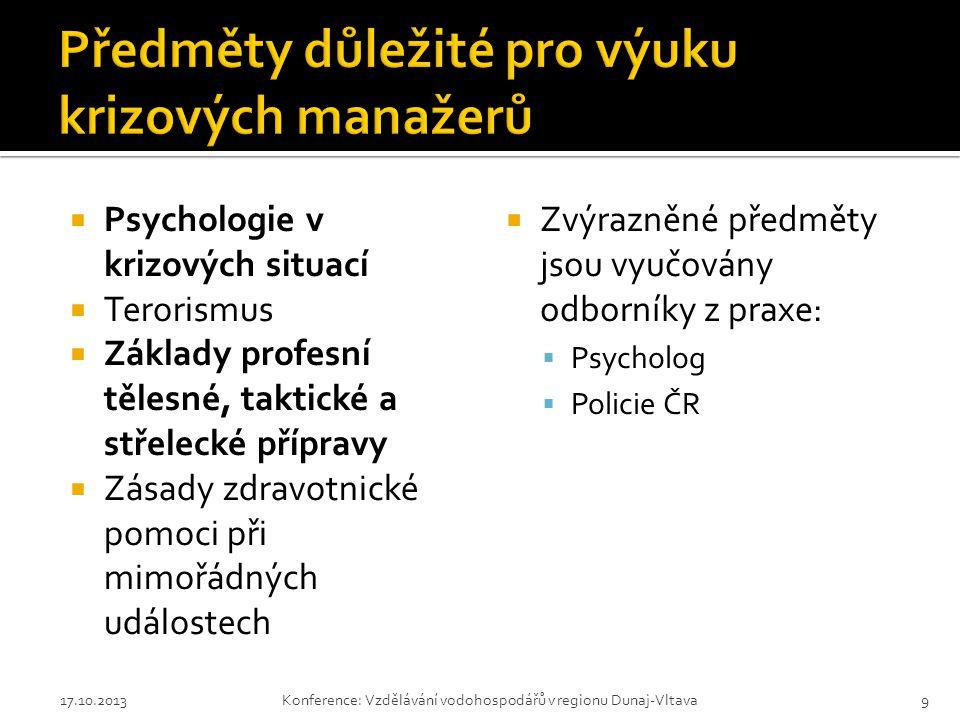 17.10.2013Konference: Vzdělávání vodohospodářů v regionu Dunaj-Vltava20