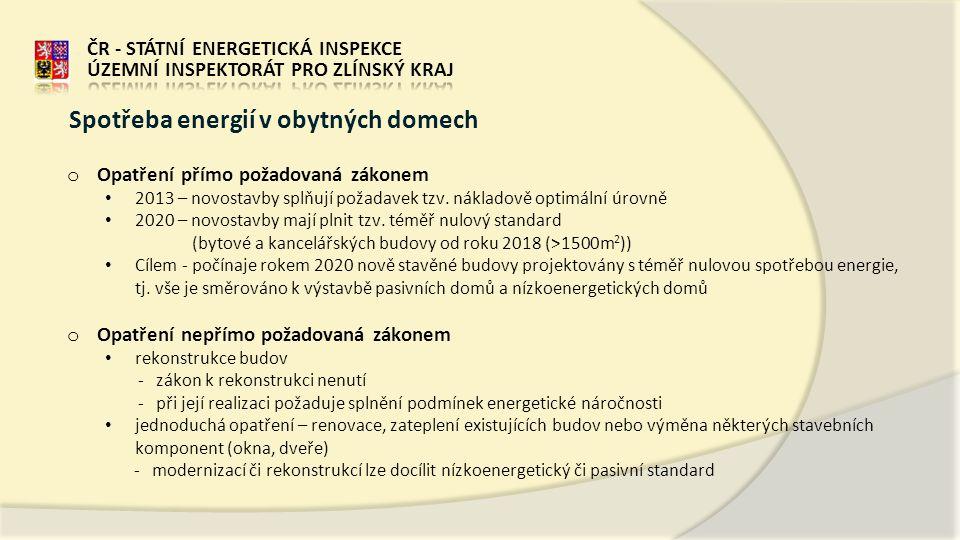 o Opatření přímo požadovaná zákonem • 2013 – novostavby splňují požadavek tzv.
