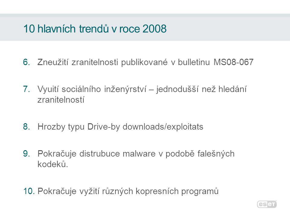 10 hlavních trendů v roce 2008 6.Zneužití zranitelnosti publikované v bulletinu MS08-067 7.Vyuití sociálního inženýrství – jednodušší než hledání zranitelností 8.Hrozby typu Drive-by downloads/exploitats 9.Pokračuje distrubuce malware v podobě falešných kodeků.