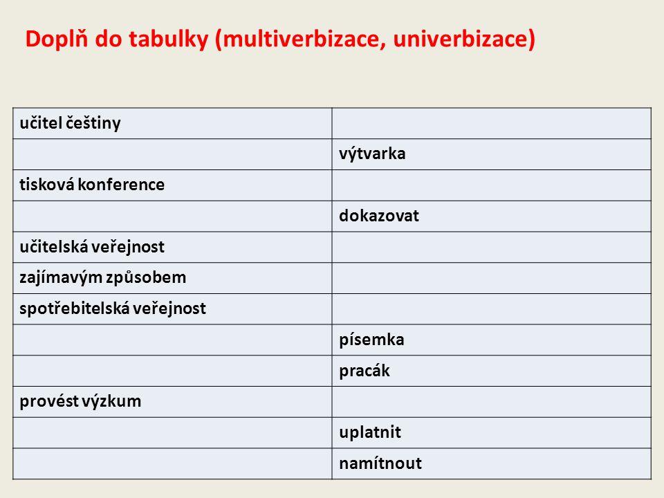 učitel češtiny výtvarka tisková konference dokazovat učitelská veřejnost zajímavým způsobem spotřebitelská veřejnost písemka pracák provést výzkum upl