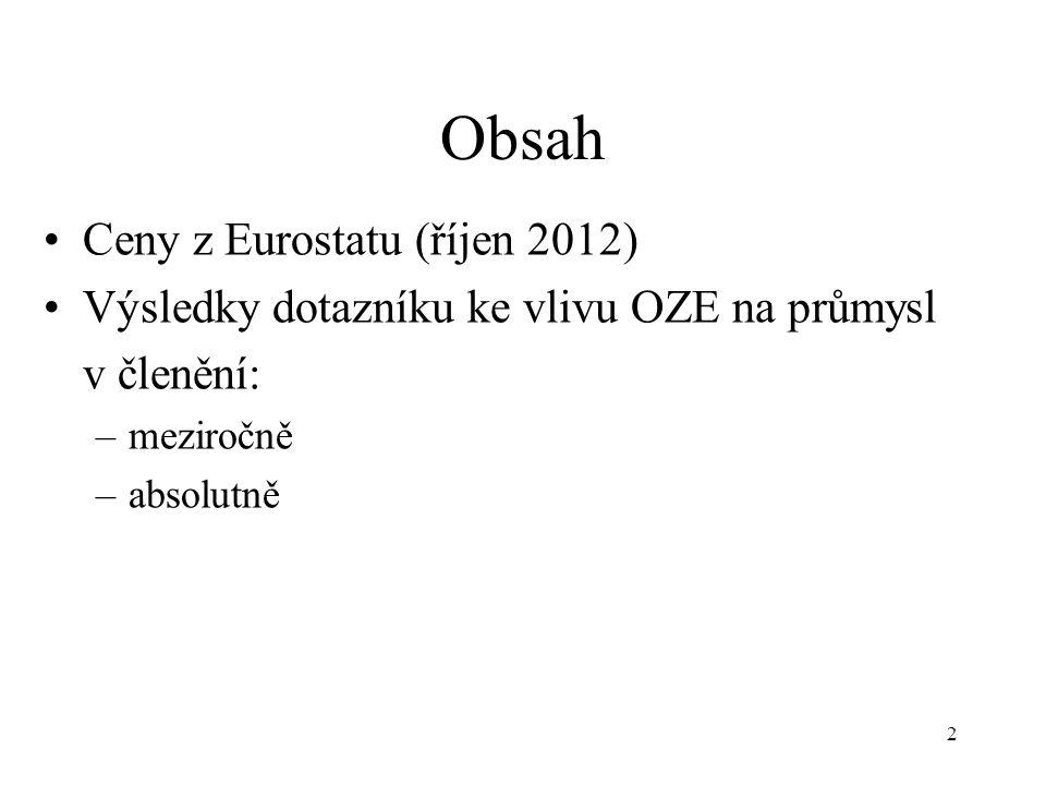 Obsah •Ceny z Eurostatu (říjen 2012) •Výsledky dotazníku ke vlivu OZE na průmysl v členění: –meziročně –absolutně 2