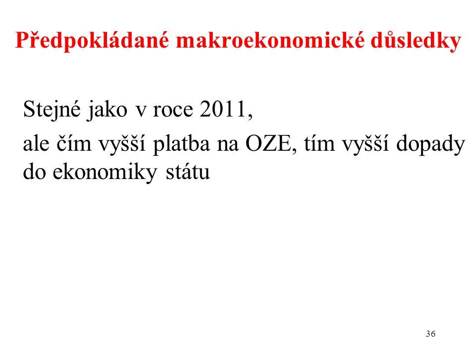 Předpokládané makroekonomické důsledky Stejné jako v roce 2011, ale čím vyšší platba na OZE, tím vyšší dopady do ekonomiky státu 36