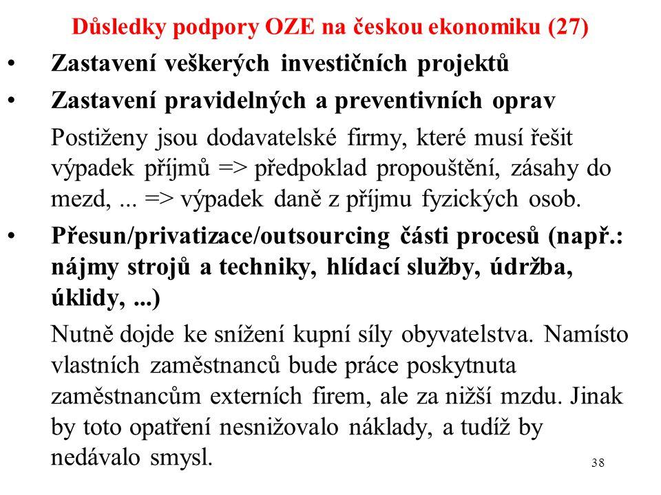 Důsledky podpory OZE na českou ekonomiku (27) •Zastavení veškerých investičních projektů •Zastavení pravidelných a preventivních oprav Postiženy jsou dodavatelské firmy, které musí řešit výpadek příjmů => předpoklad propouštění, zásahy do mezd,...