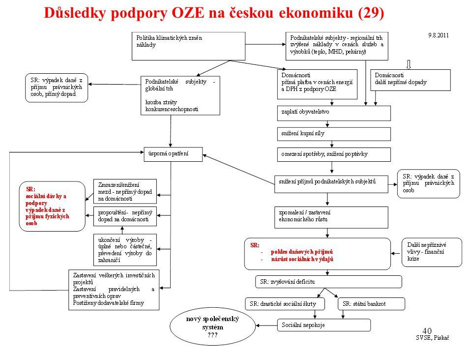 40 Důsledky podpory OZE na českou ekonomiku (29)