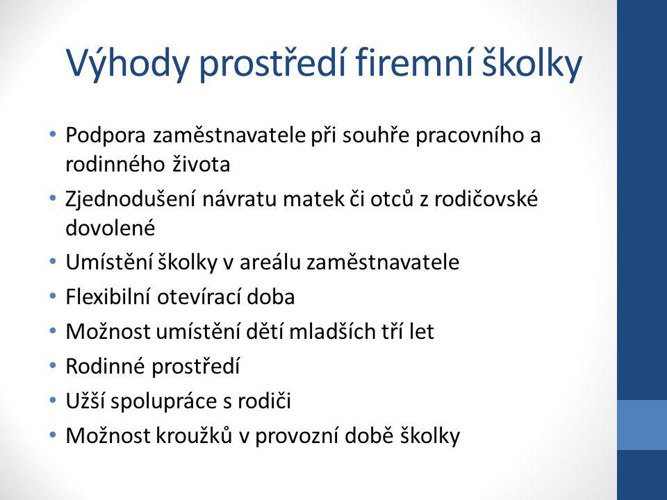Reference • Firemní školka Českomoravské stavební spořitelny a.s.
