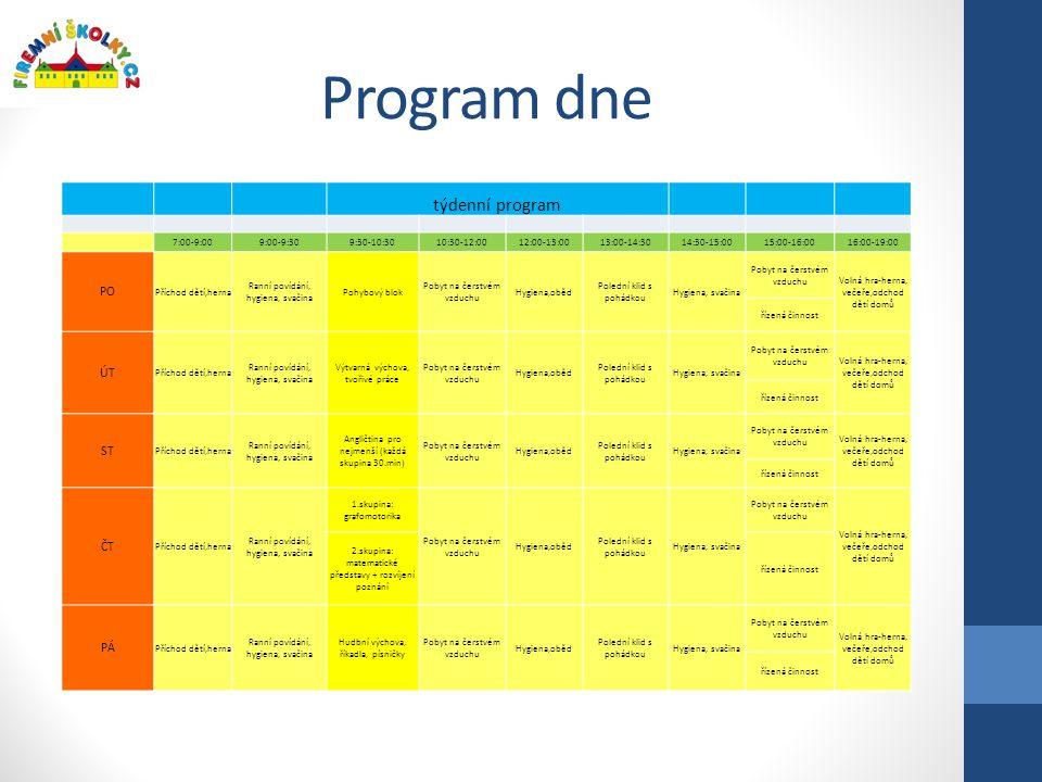 Program dne týdenní program 7:00-9:009:00-9:309:30-10:3010:30-12:0012:00-13:0013:00-14:3014:30-15:0015:00-16:0016:00-19:00 PO Příchod dětí,herna Ranní