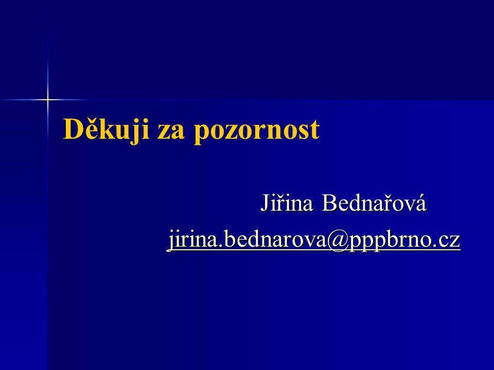 Děkuji za pozornost Jiřina Bednařová jirina.bednarova@pppbrno.cz jirina.bednarova@pppbrno.czjirina.bednarova@pppbrno.cz