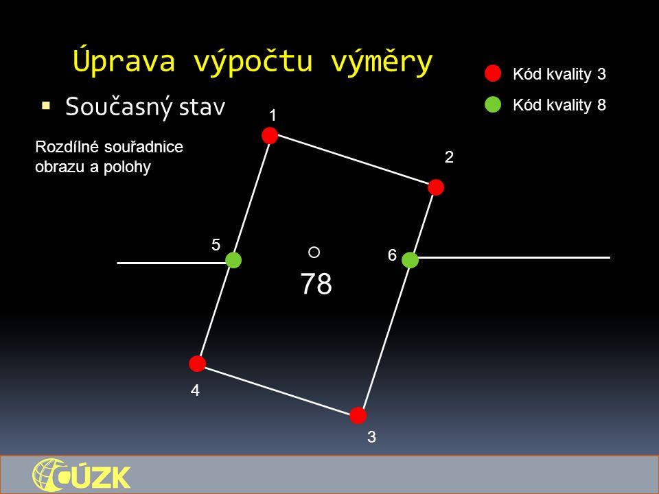 Úprava výpočtu výměry  Současný stav 78 1 5 6 4 3 2 Kód kvality 3 Kód kvality 8 Rozdílné souřadnice obrazu a polohy