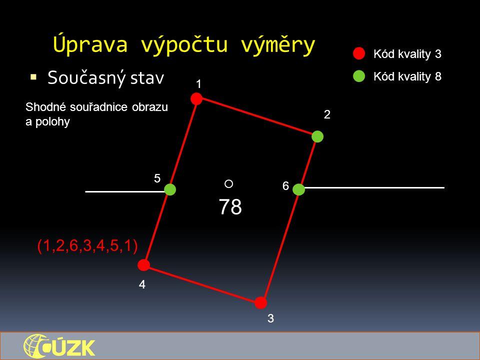 Úprava výpočtu výměry  Současný stav 78 1 5 6 4 3 2 Kód kvality 3 Kód kvality 8 Shodné souřadnice obrazu a polohy (1,2,6,3,4,5,1)
