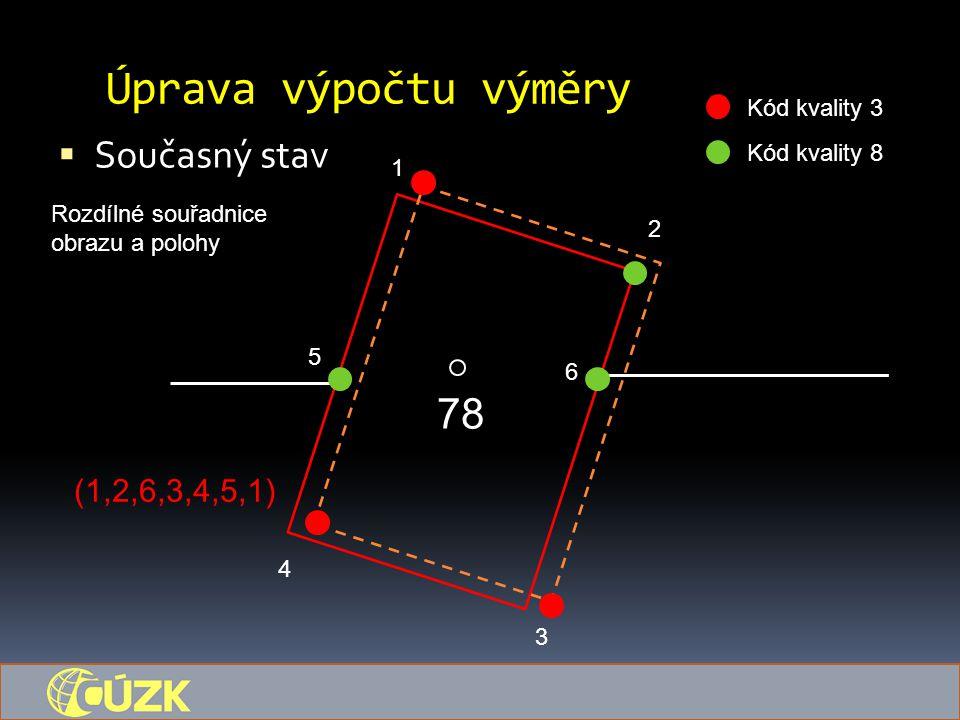 Úprava výpočtu výměry  Současný stav 78 1 5 6 4 3 2 Kód kvality 3 Kód kvality 8 Rozdílné souřadnice obrazu a polohy (1,2,6,3,4,5,1)