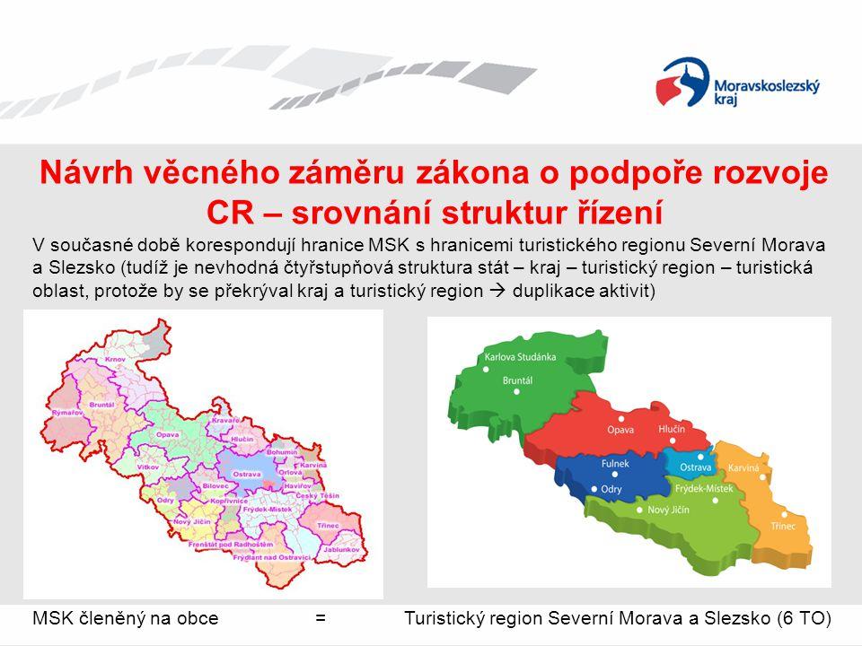 Návrh věcného záměru zákona o podpoře rozvoje CR – srovnání struktur řízení MSK členěný na obce = Turistický region Severní Morava a Slezsko (6 TO) V