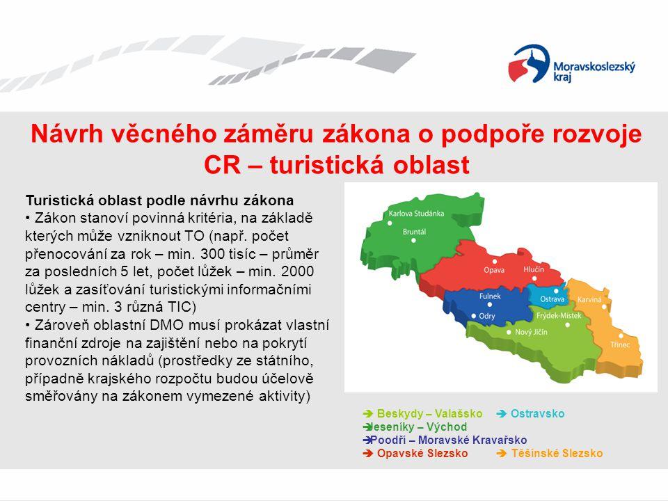 Návrh věcného záměru zákona o podpoře rozvoje CR – turistická oblast Turistická oblast podle návrhu zákona • Zákon stanoví povinná kritéria, na základ