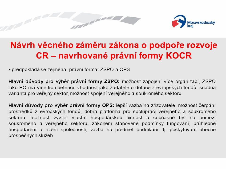 Návrh věcného záměru zákona o podpoře rozvoje CR – navrhované právní formy KOCR • předpokládá se zejména právní forma: ZSPO a OPS Hlavní důvody pro vý