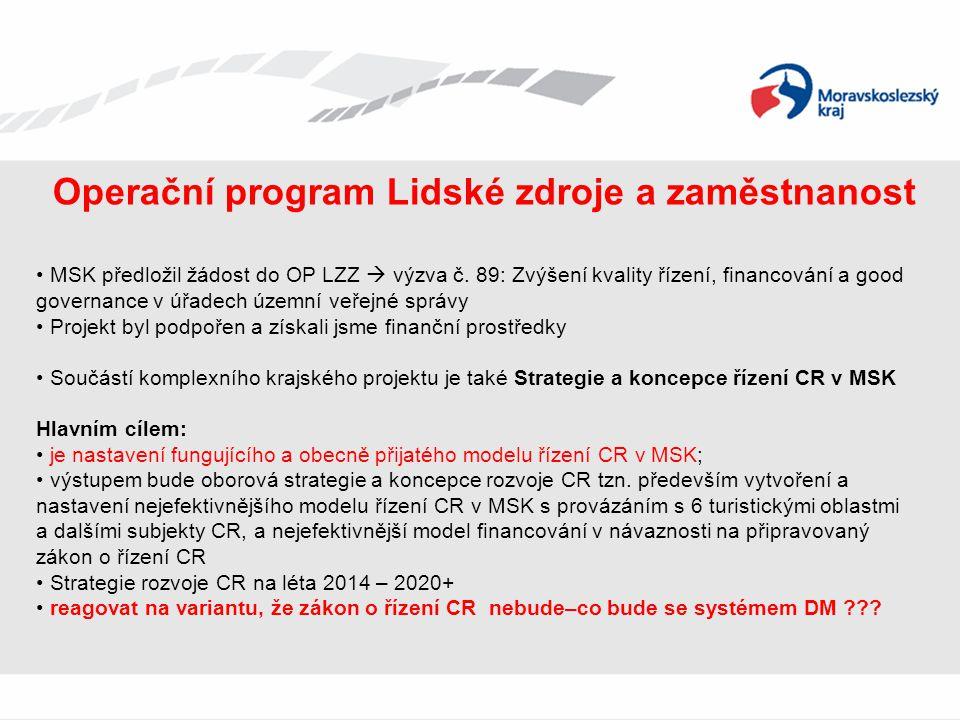 Operační program Lidské zdroje a zaměstnanost • MSK předložil žádost do OP LZZ  výzva č. 89: Zvýšení kvality řízení, financování a good governance v