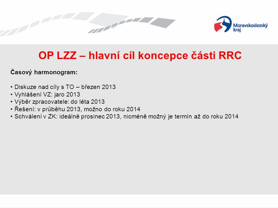 OP LZZ – hlavní cíl koncepce části RRC Časový harmonogram: • Diskuze nad cíly s TO – březen 2013 • Vyhlášení VZ: jaro 2013 • Výběr zpracovatele: do lé