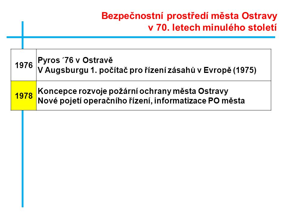 1976 Pyros ´76 v Ostravě V Augsburgu 1. počítač pro řízení zásahů v Evropě (1975) 1978 Koncepce rozvoje požární ochrany města Ostravy Nové pojetí oper