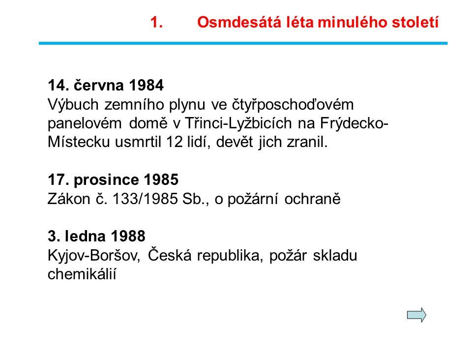 14. června 1984 Výbuch zemního plynu ve čtyřposchoďovém panelovém domě v Třinci-Lyžbicích na Frýdecko- Místecku usmrtil 12 lidí, devět jich zranil. 17