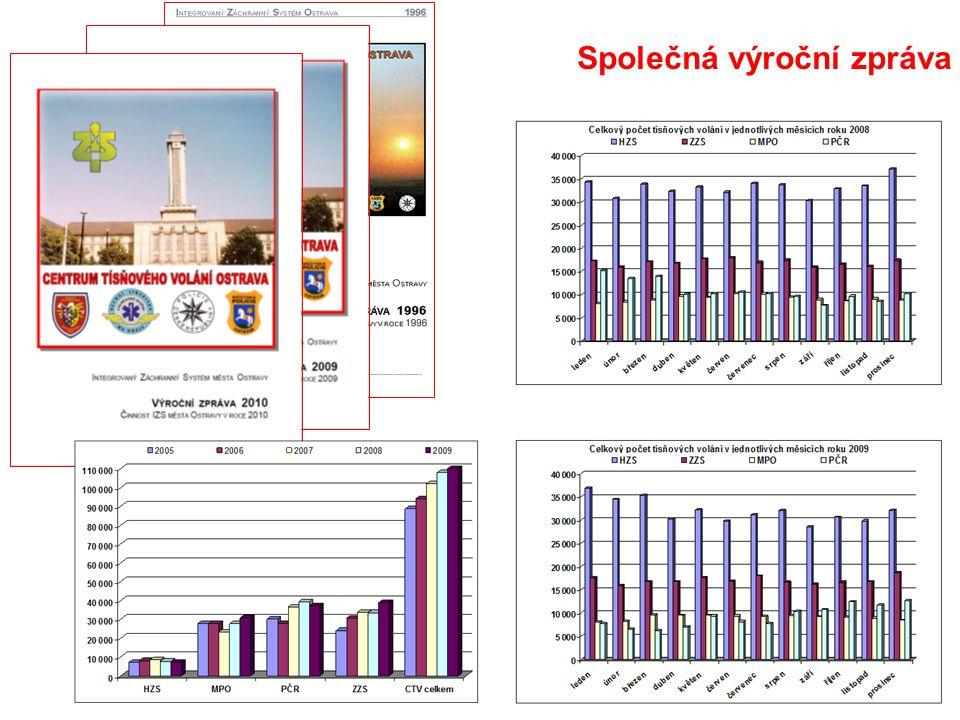 Společná výroční zpráva