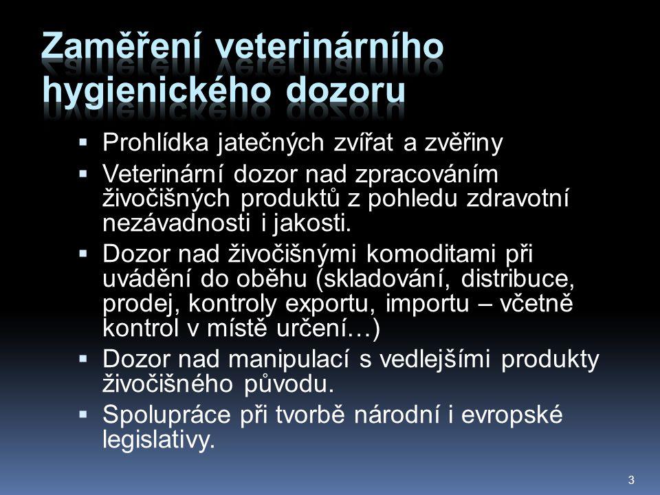  Prohlídka jatečných zvířat a zvěřiny  Veterinární dozor nad zpracováním živočišných produktů z pohledu zdravotní nezávadnosti i jakosti.  Dozor na