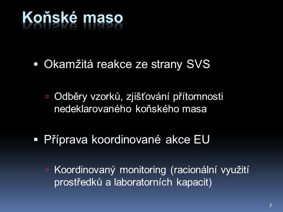  První fáze:  Koordinovaný monitoring EU:  Celkem záchyt: Počet vzorků na koňskou DNA 61 Z toho pozitivních5 8 Počet vzorků na koňskou DNA104 Z toho pozitivních5 Počet vzorků na phenylbutazon8 Z toho pozitivních1 Pozitivních na koňskou DNA10 Pozitivních na phenylbutazon1