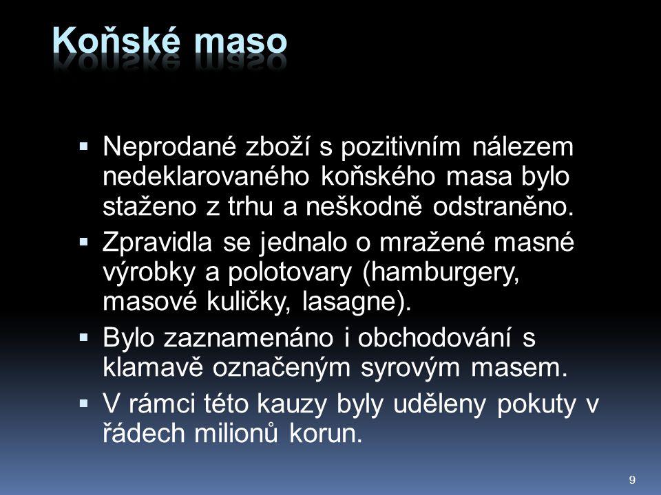  Aféra s podáváním nepovoleného léčiva drůbeži – brojlerům ve výkrmu  Látka Metronidazol může mít negativní účinky na lidské zdraví  Zjištěno a zveřejněno v Polsku 10