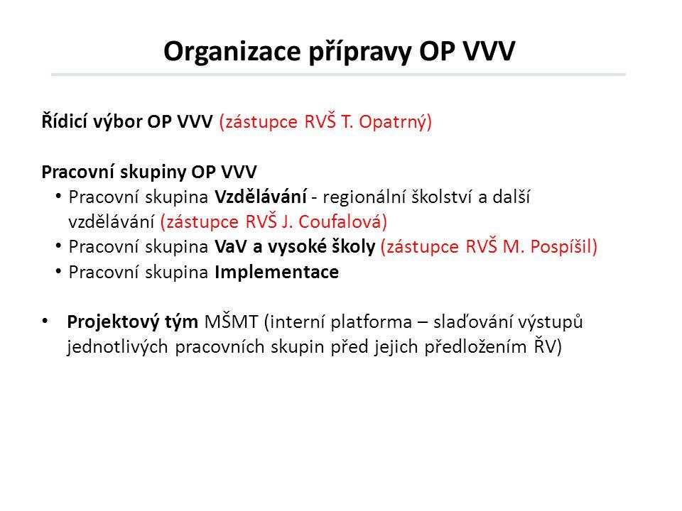 Organizace přípravy OP VVV Řídicí výbor OP VVV (zástupce RVŠ T. Opatrný) Pracovní skupiny OP VVV • Pracovní skupina Vzdělávání - regionální školství a