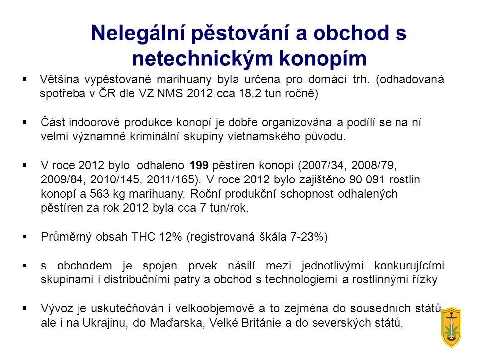  Většina vypěstované marihuany byla určena pro domácí trh. (odhadovaná spotřeba v ČR dle VZ NMS 2012 cca 18,2 tun ročně)  Část indoorové produkce ko