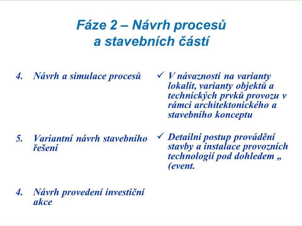 Fáze 2 – Návrh procesů a stavebních částí 4.Návrh a simulace procesů 5.Variantní návrh stavebního řešení 4.Návrh provedení investiční akce  V návazno