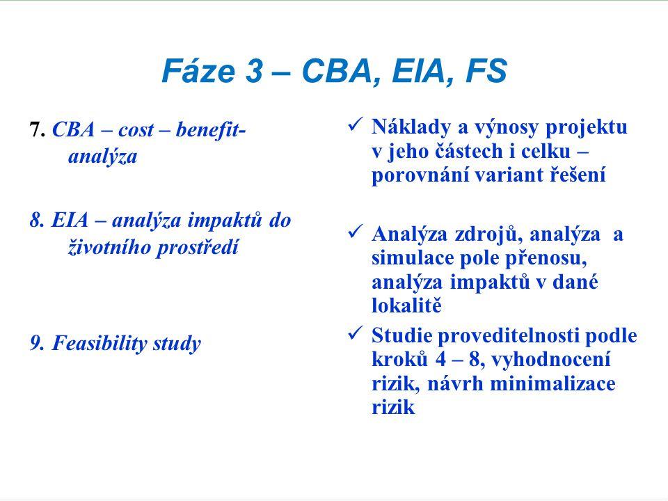 Fáze 3 – CBA, EIA, FS 7. CBA – cost – benefit- analýza 8. EIA – analýza impaktů do životního prostředí 9. Feasibility study  Náklady a výnosy projekt