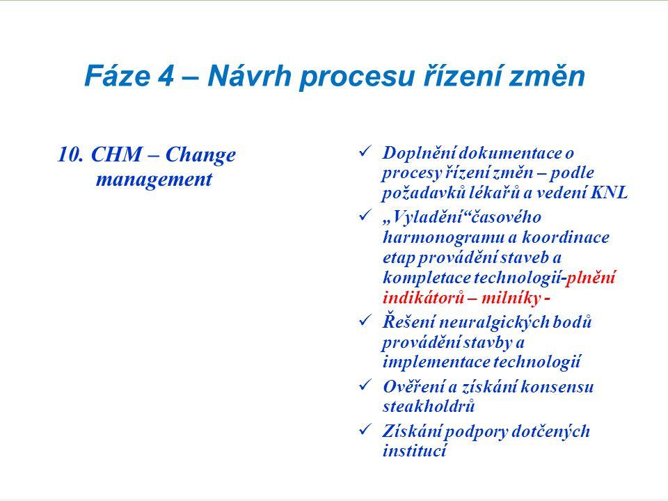 """Fáze 4 – Návrh procesu řízení změn 10. CHM – Change management  Doplnění dokumentace o procesy řízení změn – podle požadavků lékařů a vedení KNL  """"V"""