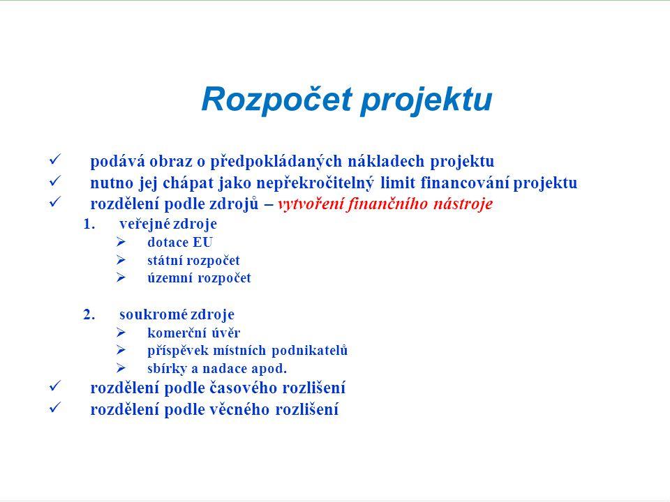 Rozpočet projektu  podává obraz o předpokládaných nákladech projektu  nutno jej chápat jako nepřekročitelný limit financování projektu  rozdělení podle zdrojů – vytvoření finančního nástroje 1.veřejné zdroje  dotace EU  státní rozpočet  územní rozpočet 2.soukromé zdroje  komerční úvěr  příspěvek místních podnikatelů  sbírky a nadace apod.