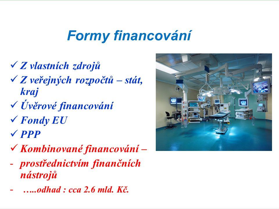 Formy financování  Z vlastních zdrojů  Z veřejných rozpočtů – stát, kraj  Úvěrové financování  Fondy EU  PPP  Kombinované financování – -prostře