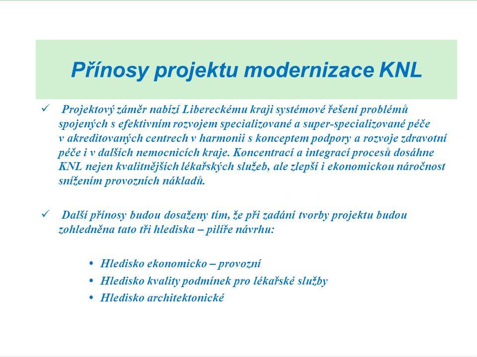 Přínosy projektu modernizace KNL  Projektový záměr nabízí Libereckému kraji systémové řešení problémů spojených s efektivním rozvojem specializované