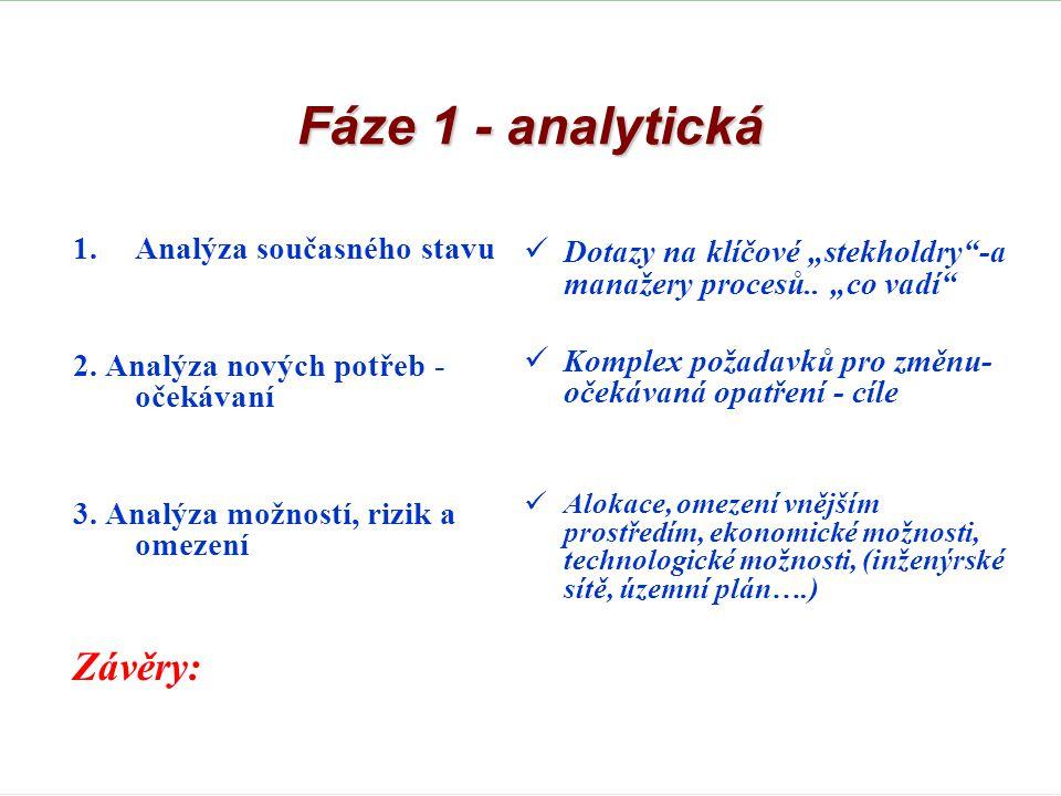"""Fáze 1 - analytická 1.Analýza současného stavu 2. Analýza nových potřeb - očekávaní 3. Analýza možností, rizik a omezení Závěry:  Dotazy na klíčové """""""