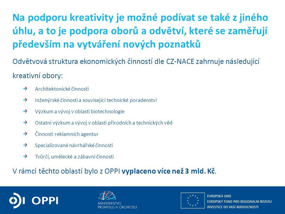 Ing. Martin Kocourek ministr průmyslu a obchodu ZPĚT NA VRCHOL – INSTITUCE, INOVACE A INFRASTRUKTURA Na podporu kreativity je možné podívat se také z