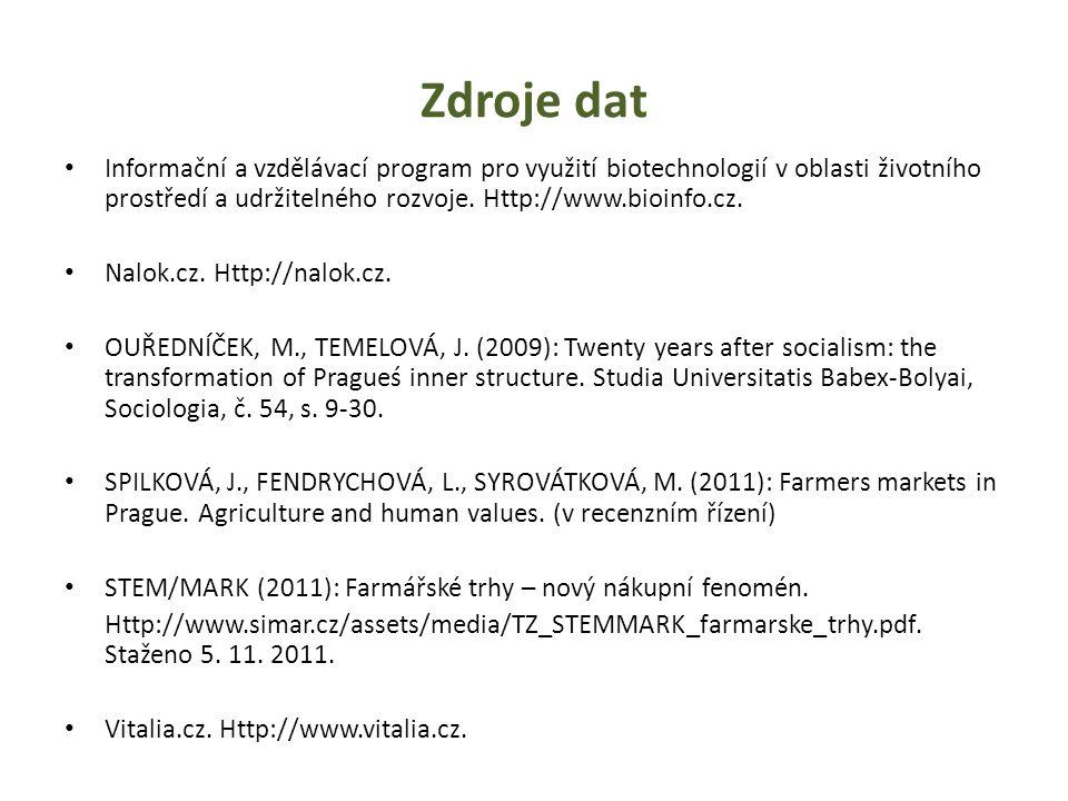 Zdroje dat • Informační a vzdělávací program pro využití biotechnologií v oblasti životního prostředí a udržitelného rozvoje.