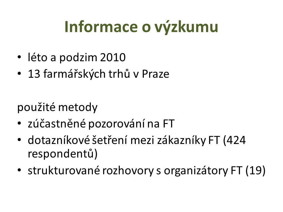 Informace o výzkumu • léto a podzim 2010 • 13 farmářských trhů v Praze použité metody • zúčastněné pozorování na FT • dotazníkové šetření mezi zákazníky FT (424 respondentů) • strukturované rozhovory s organizátory FT (19)