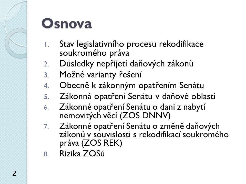 Osnova 1. Stav legislativního procesu rekodifikace soukromého práva 2. Důsledky nepřijetí daňových zákonů 3. Možné varianty řešení 4. Obecně k zákonný