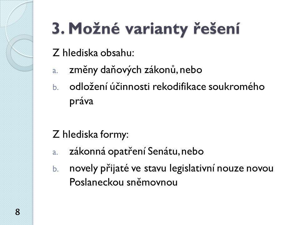 3. Možné varianty řešení Z hlediska obsahu: a. změny daňových zákonů, nebo b. odložení účinnosti rekodifikace soukromého práva Z hlediska formy: a. zá