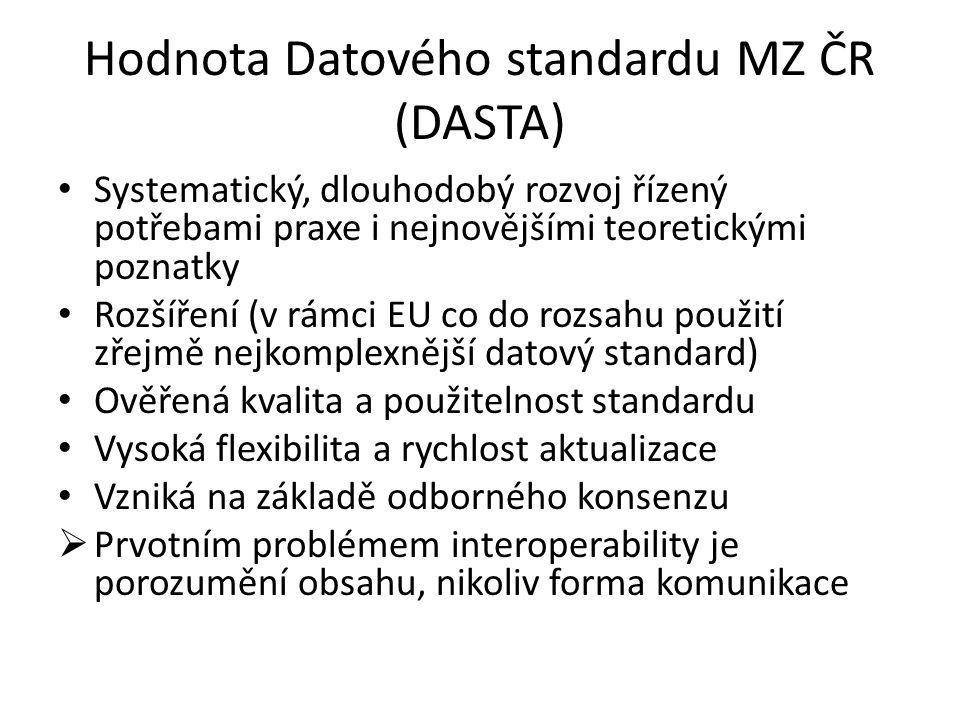 Hodnota Datového standardu MZ ČR (DASTA) • Systematický, dlouhodobý rozvoj řízený potřebami praxe i nejnovějšími teoretickými poznatky • Rozšíření (v