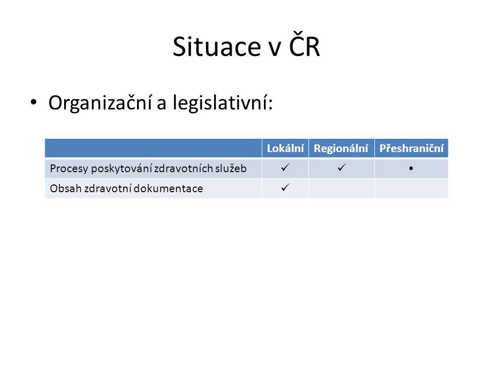 Situace v ČR • Sémantická interoperabilita: LokálníRegionálníPřeshraniční Diagnózy  Výkony  Laboratorní vyšetření  Terminologie Zdravotnické služby Klinický kontext (události) 