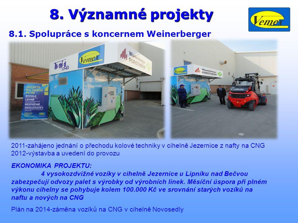 8. Významné projekty 8.1. Spolupráce s koncernem Weinerberger 2011-zahájeno jednání o přechodu kolové techniky v cihelně Jezernice z nafty na CNG 2012