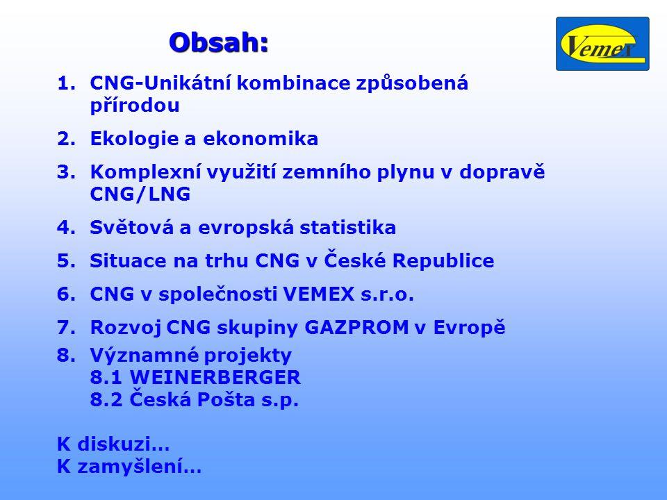 Obsah: Obsah: 1.CNG-Unikátní kombinace způsobená přírodou 2.Ekologie a ekonomika 3.Komplexní využití zemního plynu v dopravě CNG/LNG 4.Světová a evrop