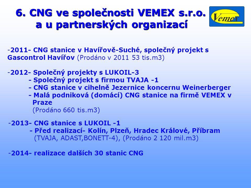 6. CNG ve společnosti VEMEX s.r.o. a u partnerských organizací -2011- CNG stanice v Havířově-Suché, společný projekt s Gascontrol Havířov (Prodáno v 2