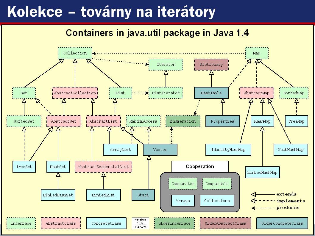 ICZ Copyright © 2009, Rudolf Pecinovský 160 Kolekce – továrny na iterátory