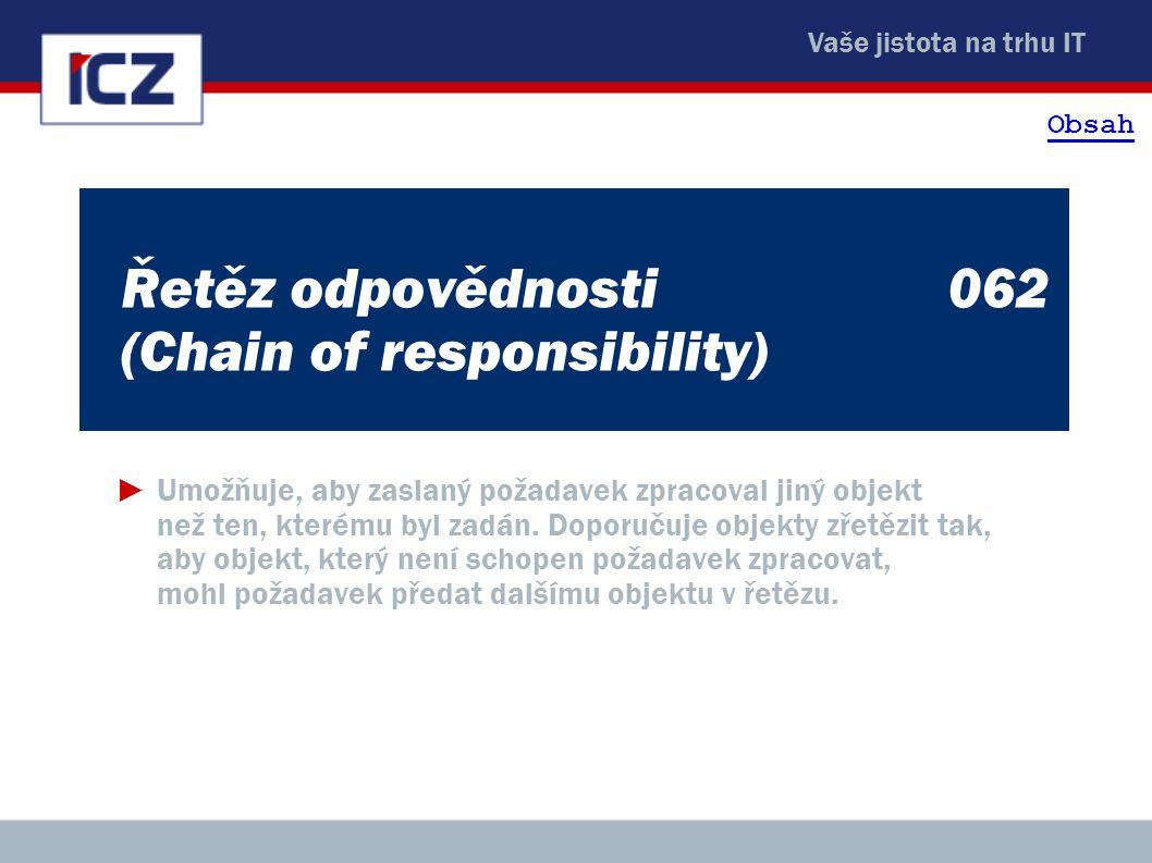 Vaše jistota na trhu IT Řetěz odpovědnosti 062 (Chain of responsibility) ►Umožňuje, aby zaslaný požadavek zpracoval jiný objekt než ten, kterému byl z