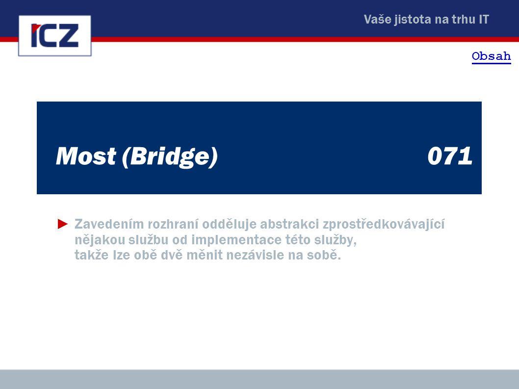 Vaše jistota na trhu IT Most (Bridge)071 ►Zavedením rozhraní odděluje abstrakci zprostředkovávající nějakou službu od implementace této služby, takže