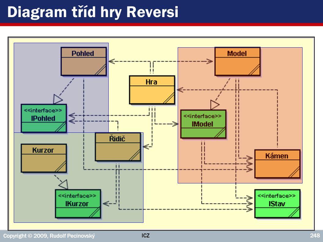 ICZ Copyright © 2009, Rudolf Pecinovský 248 Diagram tříd hry Reversi