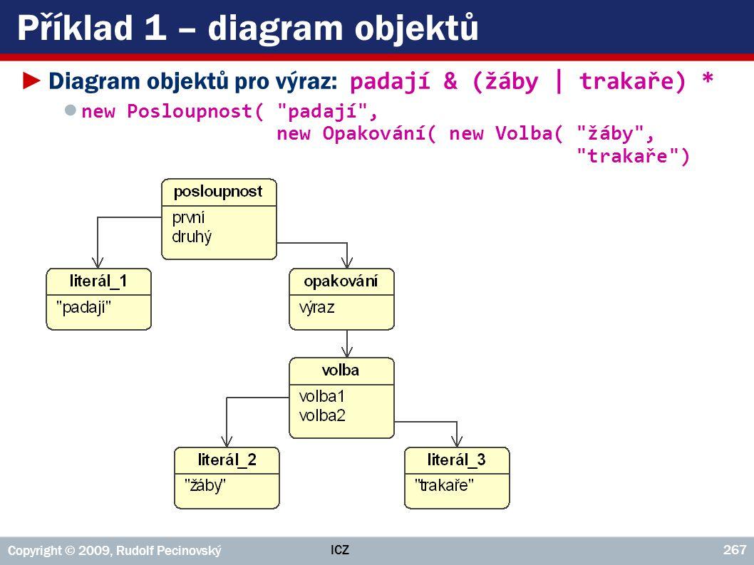 ICZ Copyright © 2009, Rudolf Pecinovský 267 Příklad 1 – diagram objektů ►Diagram objektů pro výraz: padají & (žáby | trakaře) * ● new Posloupnost(