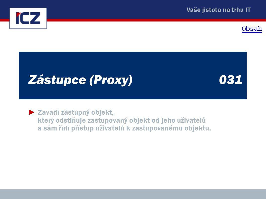 Vaše jistota na trhu IT Zástupce (Proxy)031 ►Zavádí zástupný objekt, který odstiňuje zastupovaný objekt od jeho uživatelů a sám řídí přístup uživatelů